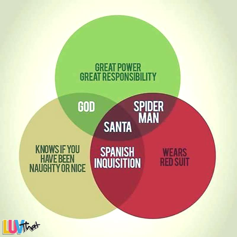 grand unification theory of santa