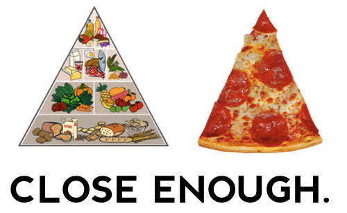 food pyramid pizza